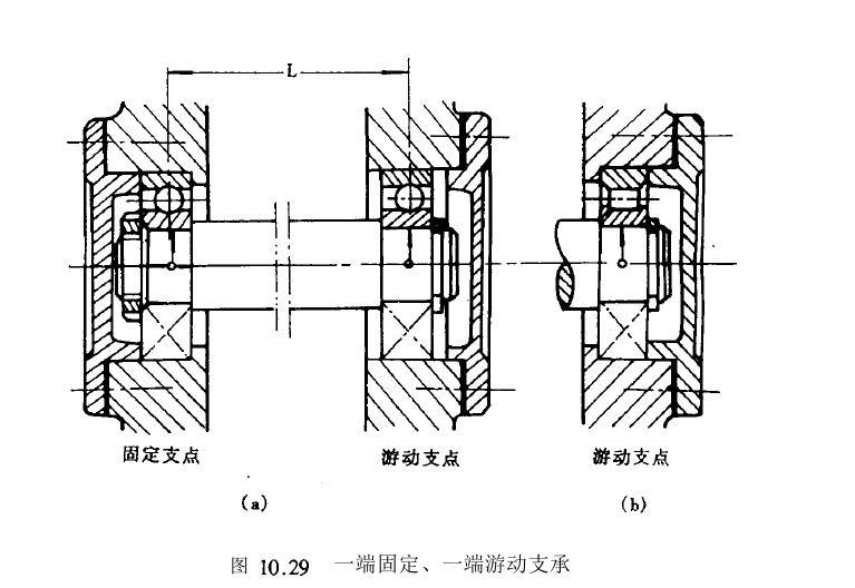 滚动轴承的结构简图